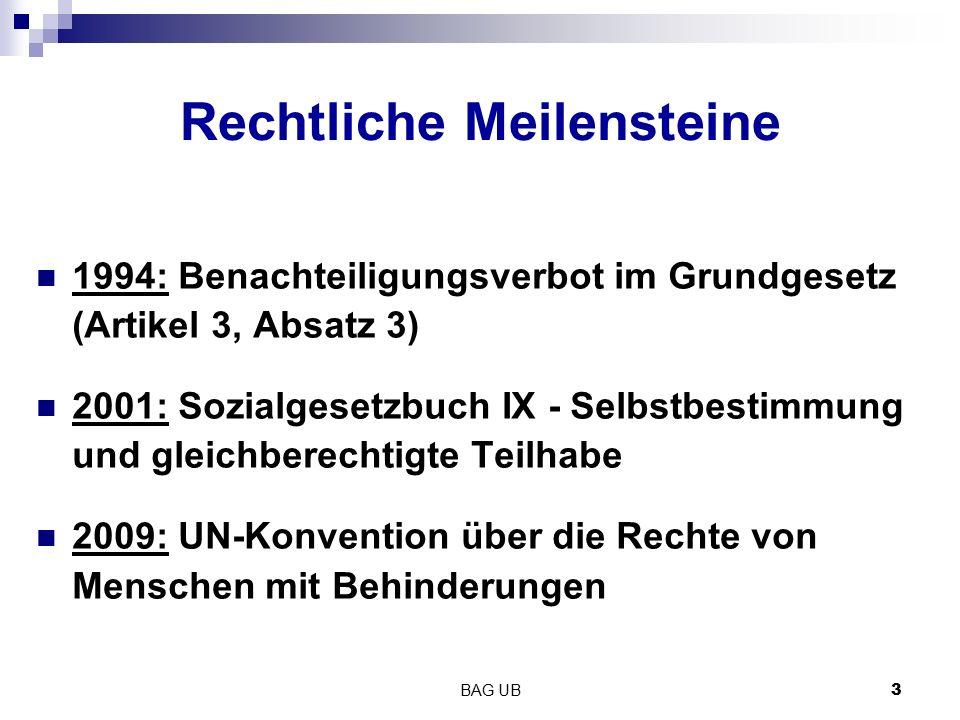 3 Rechtliche Meilensteine 1994: Benachteiligungsverbot im Grundgesetz (Artikel 3, Absatz 3) 2001: Sozialgesetzbuch IX - Selbstbestimmung und gleichber