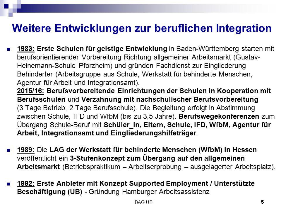 Weitere Entwicklungen zur beruflichen Integration 1983: Erste Schulen für geistige Entwicklung in Baden-Württemberg starten mit berufsorientierender V