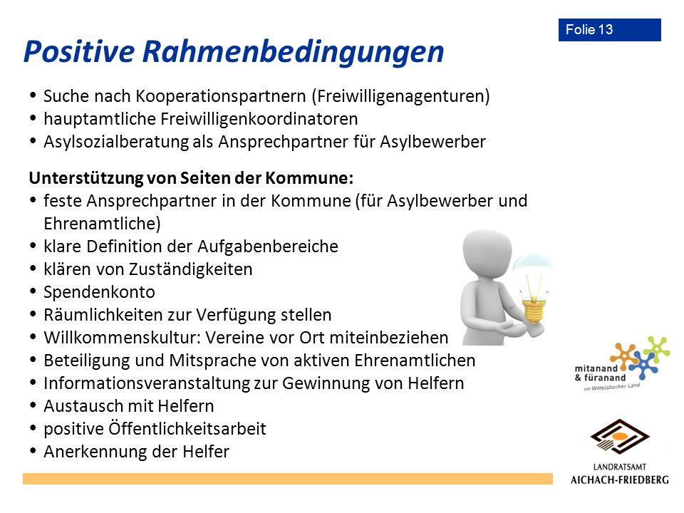 Folie 13 Positive Rahmenbedingungen  Suche nach Kooperationspartnern (Freiwilligenagenturen)  hauptamtliche Freiwilligenkoordinatoren  Asylsozialbe