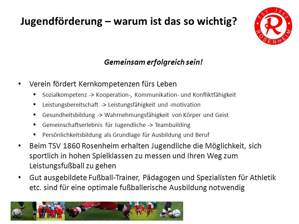 Werden Sie Partner des TSV 1860 Rosenheim und Hauptsponsor einer unserer Jugendmannschaften und unterstützen sie so nachhaltig die unsere Jugendarbeit.