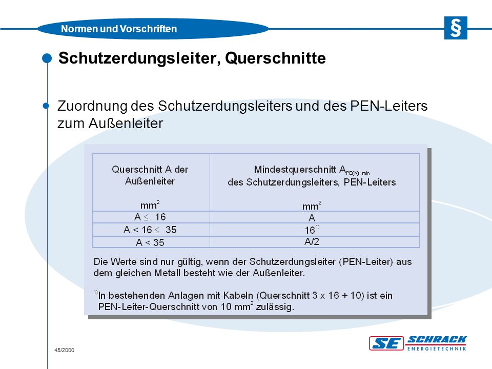 Normen und Vorschriften 45/2000 Schutzerdungsleiter, Querschnitte · Zuordnung des Schutzerdungsleiters und des PEN-Leiters zum Außenleiter