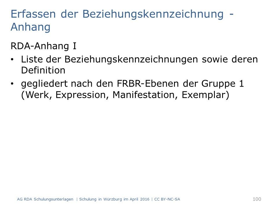 Erfassen der Beziehungskennzeichnung - Anhang RDA-Anhang I Liste der Beziehungskennzeichnungen sowie deren Definition gegliedert nach den FRBR-Ebenen der Gruppe 1 (Werk, Expression, Manifestation, Exemplar) AG RDA Schulungsunterlagen | Schulung in Würzburg im April 2016 | CC BY-NC-SA 100