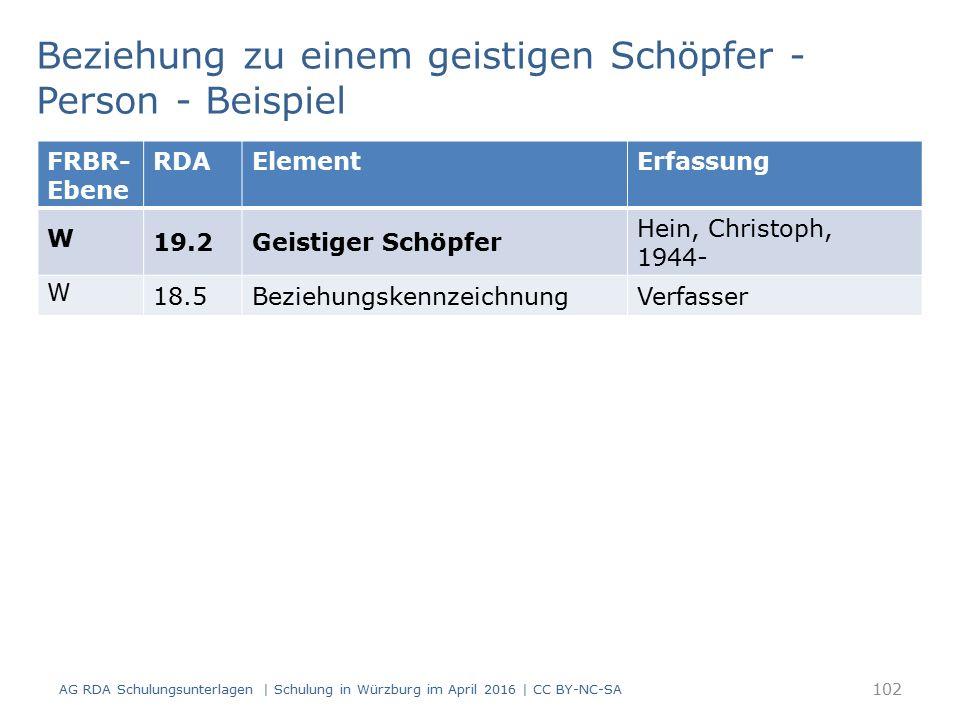 102 FRBR- Ebene RDAElementErfassung W 19.2Geistiger Schöpfer Hein, Christoph, 1944- W 18.5BeziehungskennzeichnungVerfasser Beziehung zu einem geistigen Schöpfer - Person - Beispiel AG RDA Schulungsunterlagen | Schulung in Würzburg im April 2016 | CC BY-NC-SA