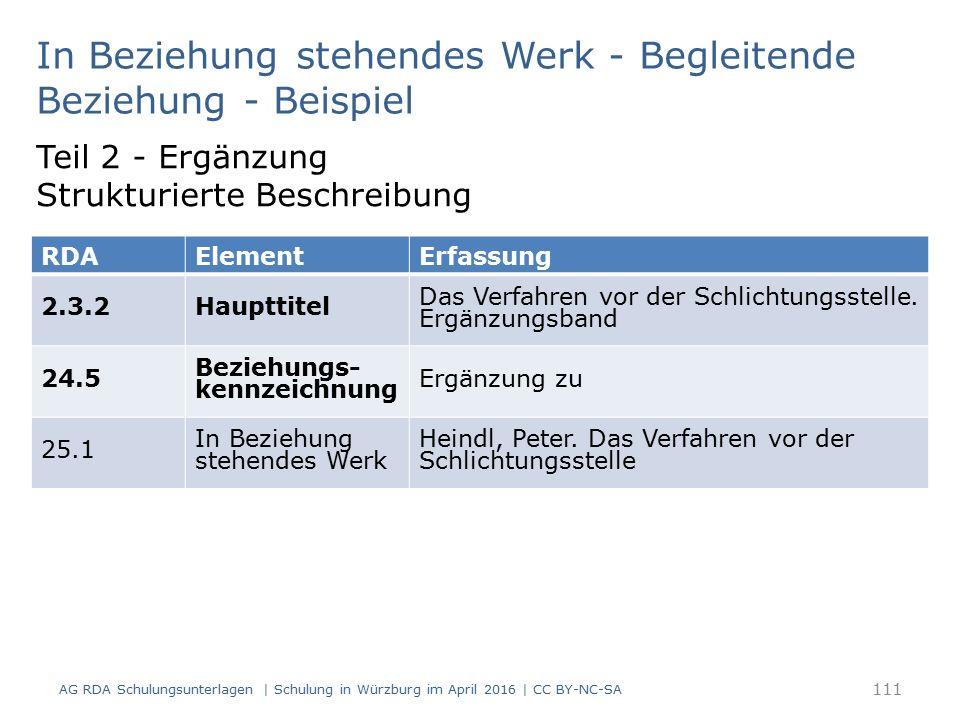 111 In Beziehung stehendes Werk - Begleitende Beziehung - Beispiel AG RDA Schulungsunterlagen | Schulung in Würzburg im April 2016 | CC BY-NC-SA Teil 2 - Ergänzung Strukturierte Beschreibung RDAElementErfassung 2.3.2Haupttitel Das Verfahren vor der Schlichtungsstelle.