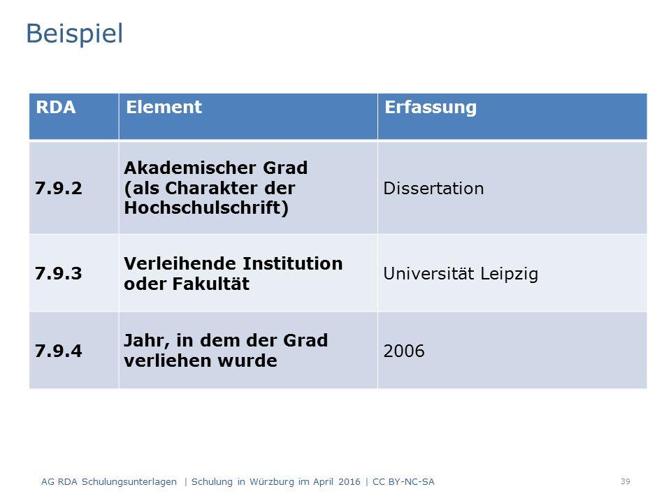 39 RDAElementErfassung 7.9.2 Akademischer Grad (als Charakter der Hochschulschrift) Dissertation 7.9.3 Verleihende Institution oder Fakultät Universität Leipzig 7.9.4 Jahr, in dem der Grad verliehen wurde 2006 Beispiel AG RDA Schulungsunterlagen | Schulung in Würzburg im April 2016 | CC BY-NC-SA