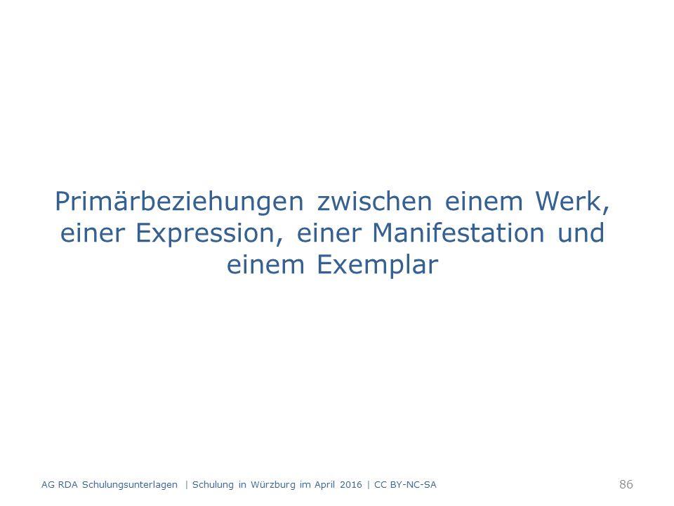 Primärbeziehungen zwischen einem Werk, einer Expression, einer Manifestation und einem Exemplar 86 AG RDA Schulungsunterlagen | Schulung in Würzburg im April 2016 | CC BY-NC-SA