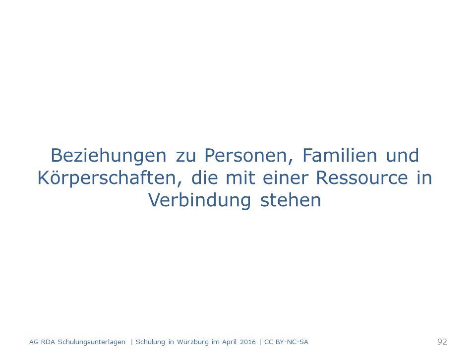 Beziehungen zu Personen, Familien und Körperschaften, die mit einer Ressource in Verbindung stehen 92 AG RDA Schulungsunterlagen | Schulung in Würzburg im April 2016 | CC BY-NC-SA