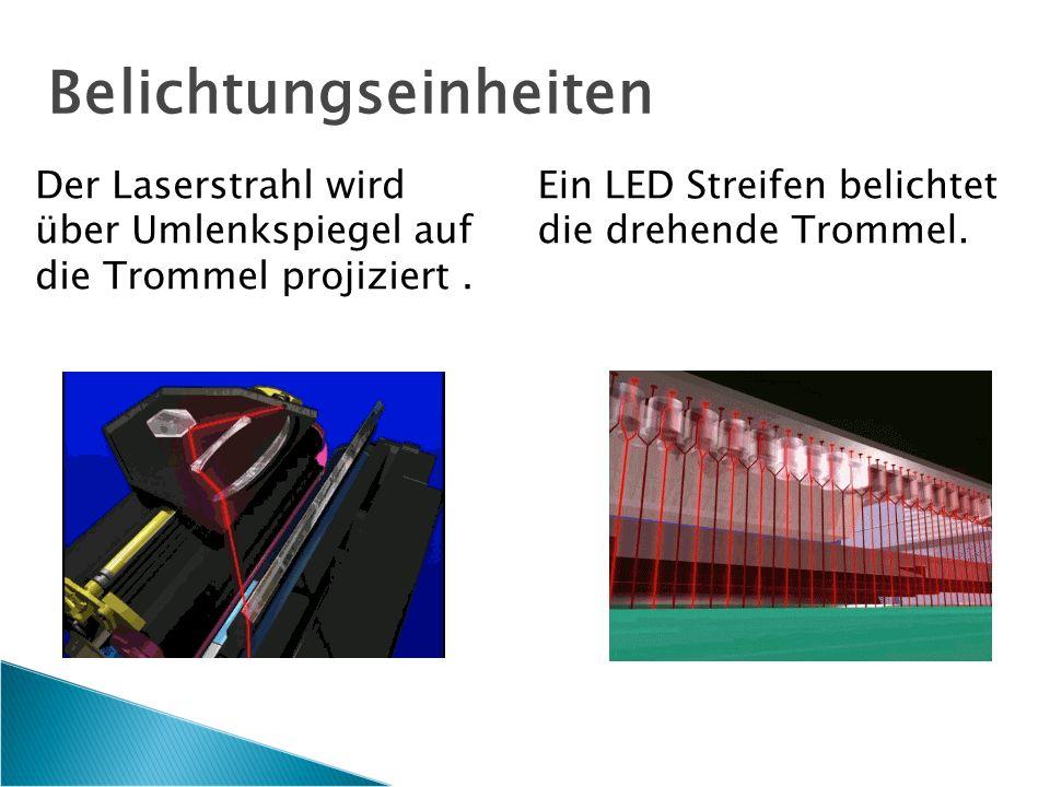 Belichtungseinheiten Der Laserstrahl wird über Umlenkspiegel auf die Trommel projiziert.