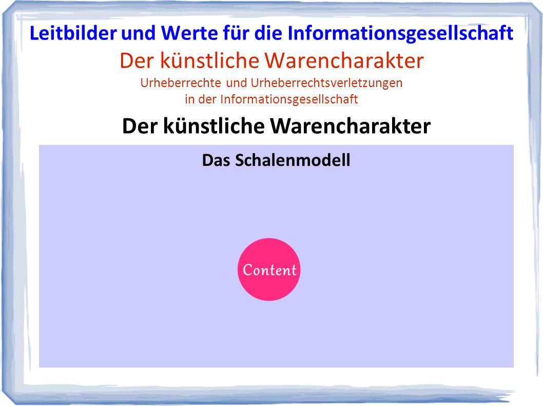 Das Schalenmodell Der künstliche Warencharakter Leitbilder und Werte für die Informationsgesellschaft Der künstliche Warencharakter Urheberrechte und Urheberrechtsverletzungen in der Informationsgesellschaft