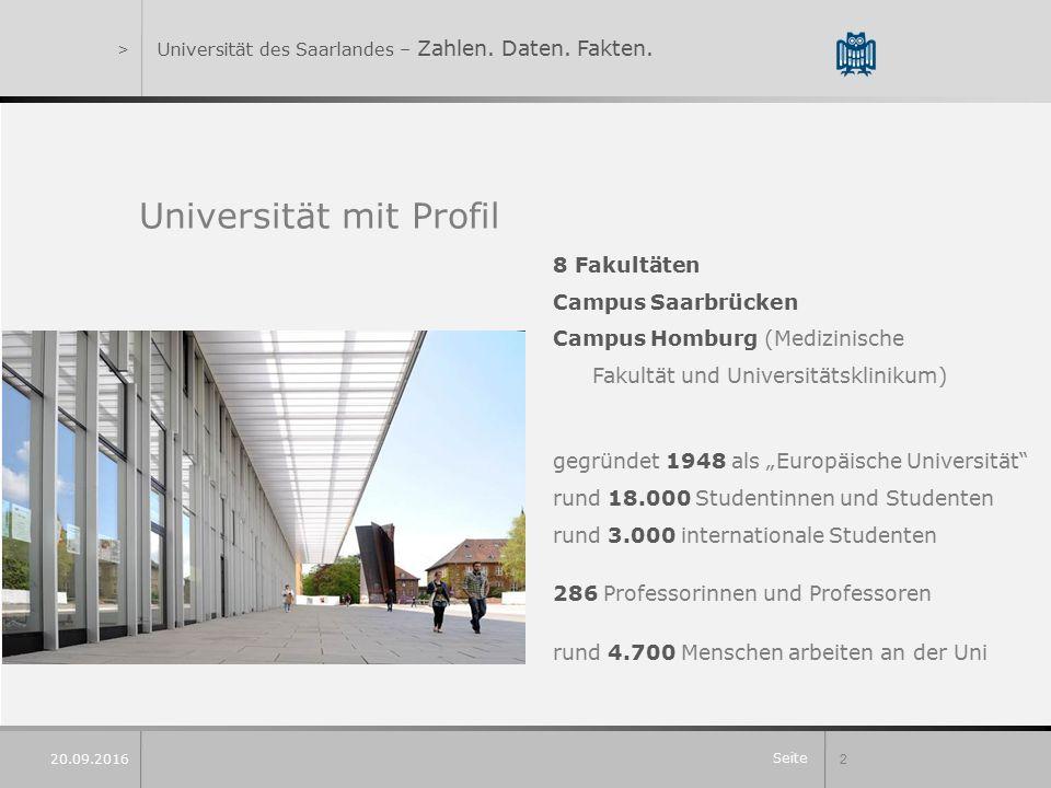 Seite 2 20.09.2016 >Universität des Saarlandes – Zahlen.