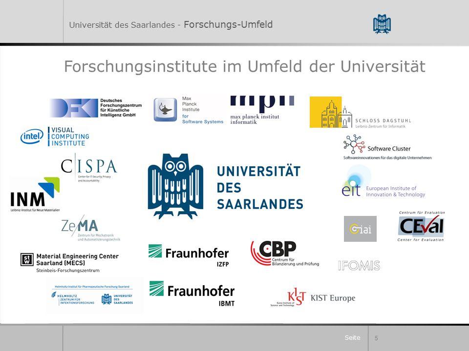 Seite 5 Universität des Saarlandes - Forschungs-Umfeld Forschungsinstitute im Umfeld der Universität