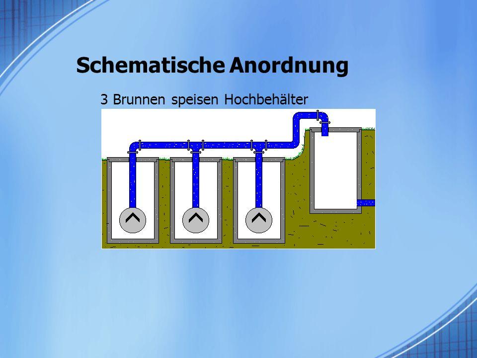 Schematische Anordnung 3 Brunnen speisen Hochbehälter