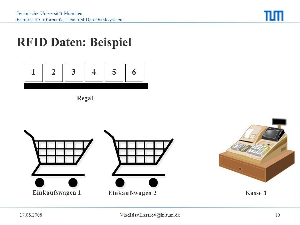Technische Universität München Fakultät für Informatik, Lehrstuhl Datenbanksysteme 17.06.2008Vladislav.Lazarov@in.tum.de10 RFID Daten: Beispiel Einkaufswagen 1 Einkaufswagen 2 Kasse 1 Regal 123456