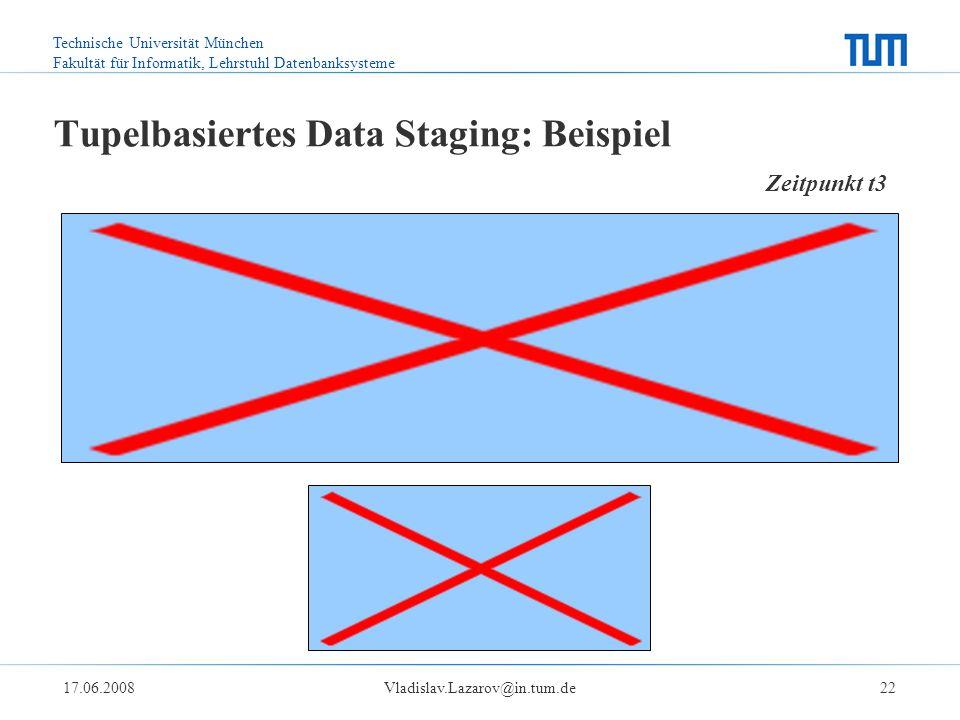 Technische Universität München Fakultät für Informatik, Lehrstuhl Datenbanksysteme 17.06.2008Vladislav.Lazarov@in.tum.de22 Tupelbasiertes Data Staging: Beispiel Zeitpunkt t3