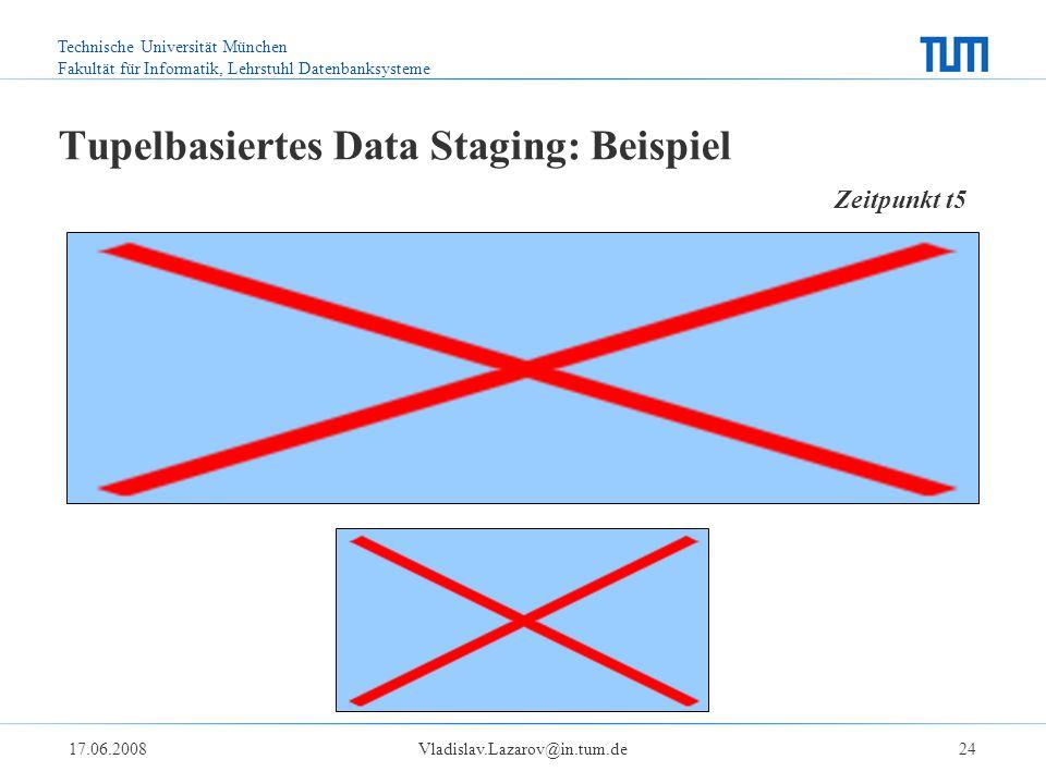 Technische Universität München Fakultät für Informatik, Lehrstuhl Datenbanksysteme 17.06.2008Vladislav.Lazarov@in.tum.de24 Tupelbasiertes Data Staging: Beispiel Zeitpunkt t5