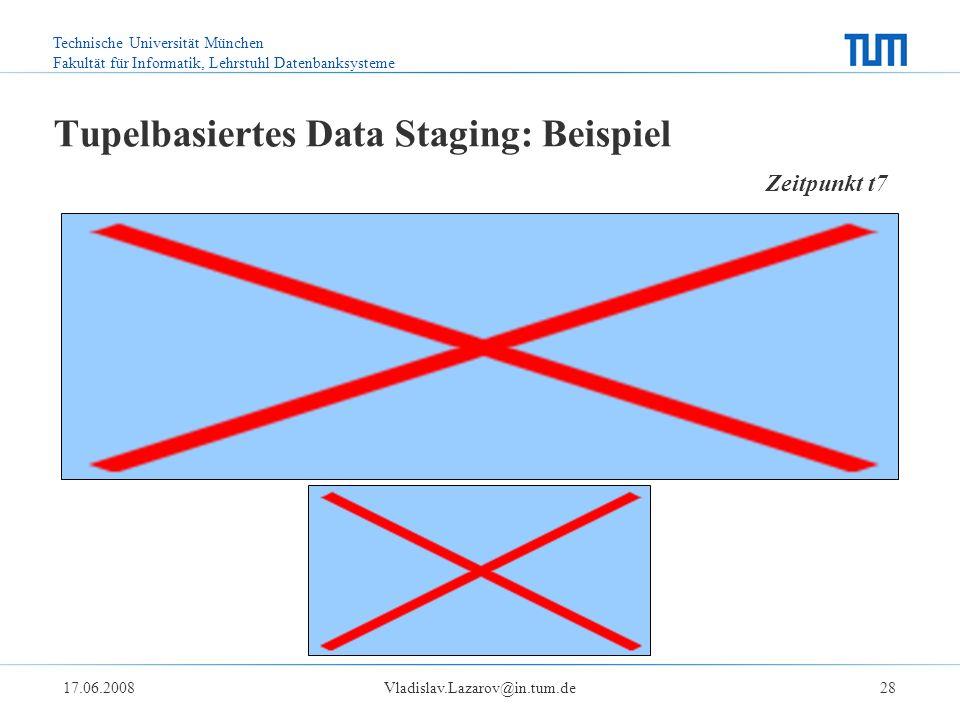 Technische Universität München Fakultät für Informatik, Lehrstuhl Datenbanksysteme 17.06.2008Vladislav.Lazarov@in.tum.de28 Tupelbasiertes Data Staging: Beispiel Zeitpunkt t7