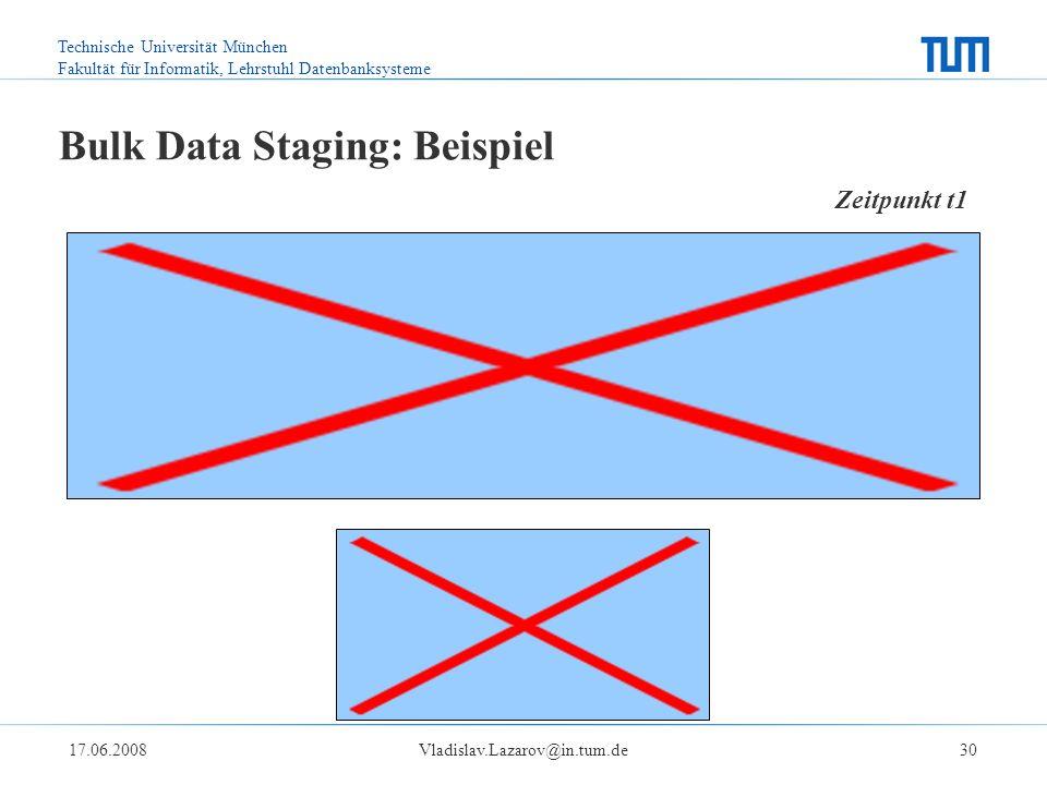 Technische Universität München Fakultät für Informatik, Lehrstuhl Datenbanksysteme 17.06.2008Vladislav.Lazarov@in.tum.de30 Bulk Data Staging: Beispiel Zeitpunkt t1