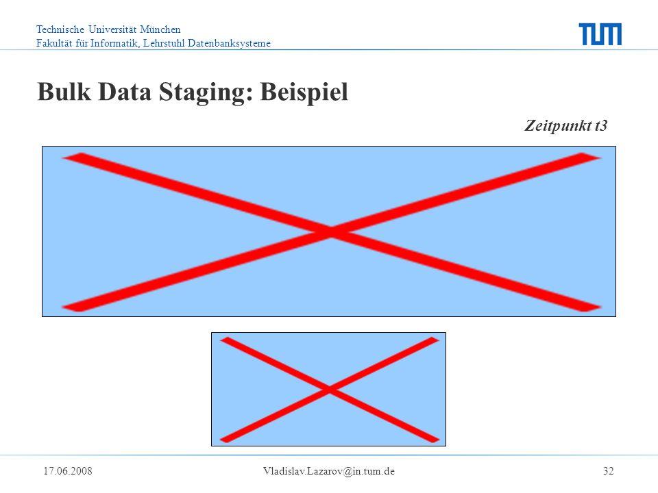 Technische Universität München Fakultät für Informatik, Lehrstuhl Datenbanksysteme 17.06.2008Vladislav.Lazarov@in.tum.de32 Bulk Data Staging: Beispiel Zeitpunkt t3