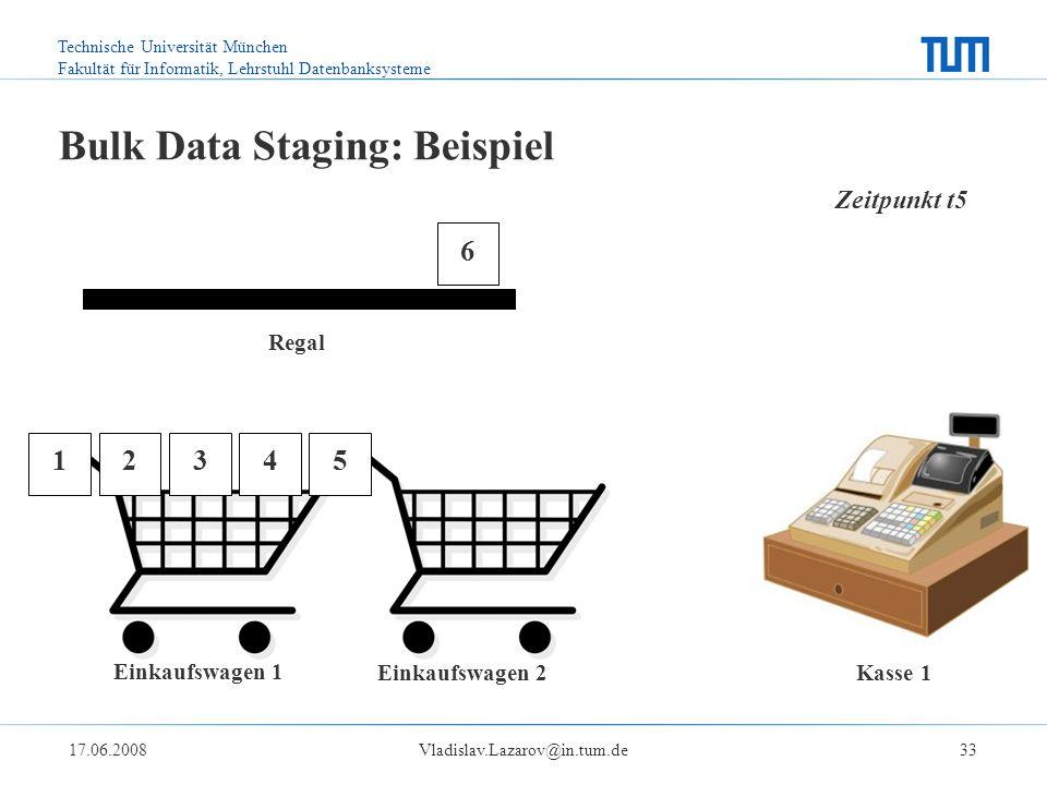 Technische Universität München Fakultät für Informatik, Lehrstuhl Datenbanksysteme 17.06.2008Vladislav.Lazarov@in.tum.de33 Bulk Data Staging: Beispiel Einkaufswagen 1 Einkaufswagen 2 Kasse 1 Regal 12345 6 Zeitpunkt t5