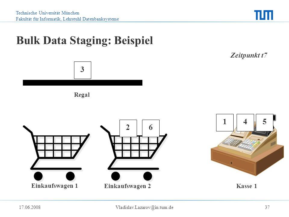 Technische Universität München Fakultät für Informatik, Lehrstuhl Datenbanksysteme 17.06.2008Vladislav.Lazarov@in.tum.de37 Bulk Data Staging: Beispiel Einkaufswagen 1 Einkaufswagen 2 Kasse 1 Regal 2 3 145 6 Zeitpunkt t7