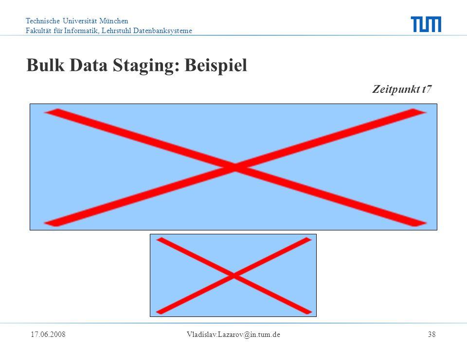Technische Universität München Fakultät für Informatik, Lehrstuhl Datenbanksysteme 17.06.2008Vladislav.Lazarov@in.tum.de38 Bulk Data Staging: Beispiel Zeitpunkt t7