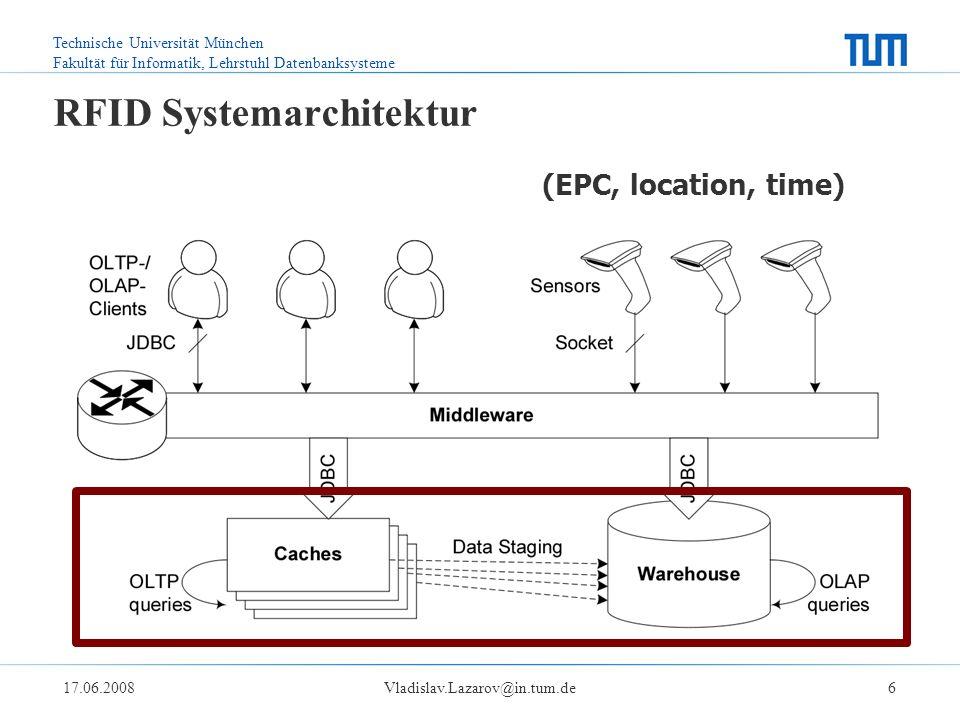 Technische Universität München Fakultät für Informatik, Lehrstuhl Datenbanksysteme 17.06.2008Vladislav.Lazarov@in.tum.de6 RFID Systemarchitektur (EPC, location, time)