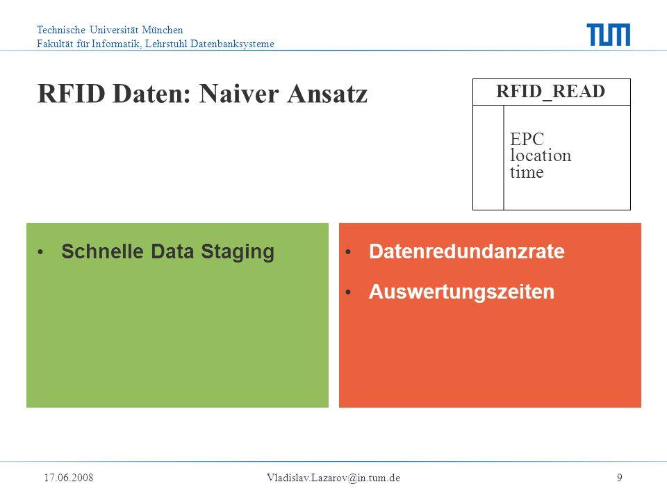 Technische Universität München Fakultät für Informatik, Lehrstuhl Datenbanksysteme 17.06.2008Vladislav.Lazarov@in.tum.de9 RFID Daten: Naiver Ansatz Datenredundanzrate Auswertungszeiten Schnelle Data Staging EPC location time RFID_READ