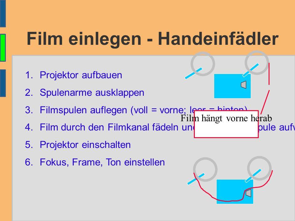 Film einlegen - Handeinfädler 1.Projektor aufbauen 2.Spulenarme ausklappen 3.Filmspulen auflegen (voll = vorne; leer = hinten) 4.Film durch den Filmkanal fädeln und auf die Leerspule aufwickeln.