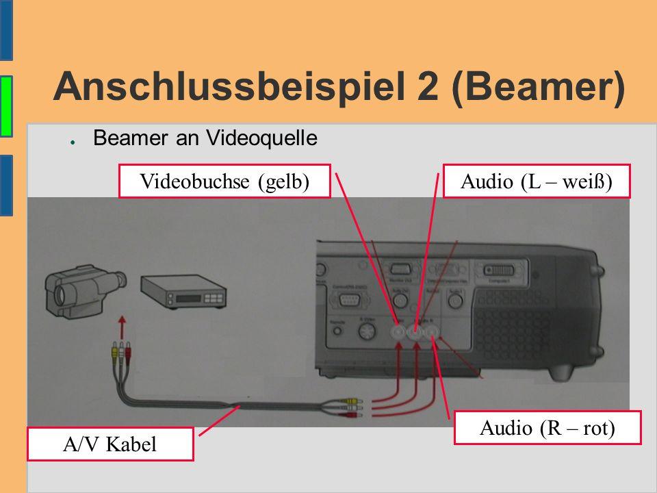 Anschlussbeispiel 2 (Beamer) ● Beamer an Videoquelle A/V Kabel Audio (L – weiß)Videobuchse (gelb) Audio (R – rot)