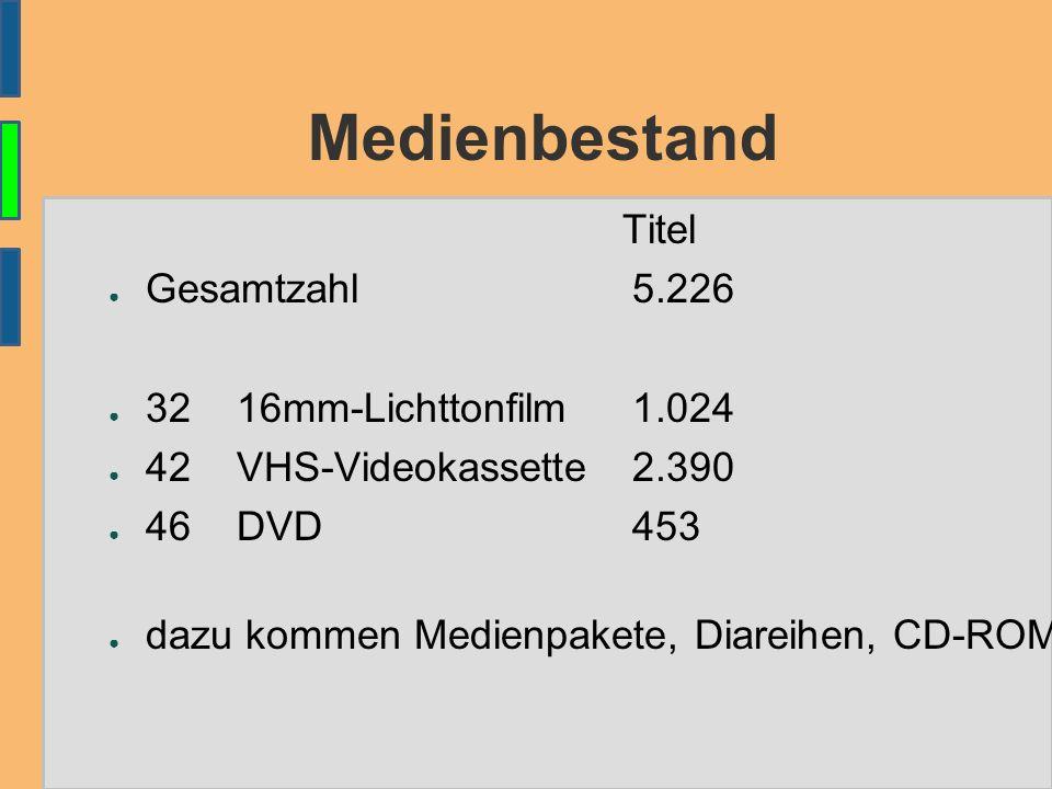 Medienbestand Titel ● Gesamtzahl5.226 ● 32 16mm-Lichttonfilm1.024 ● 42 VHS-Videokassette2.390 ● 46 DVD453 ● dazu kommen Medienpakete, Diareihen, CD-RO