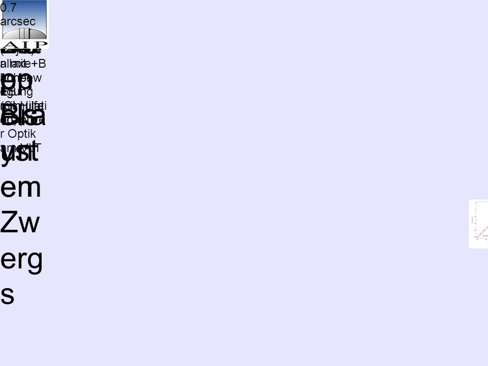 Ent dec kun g des bis her näc hst en Bra un en Zw erg s Scholz et al. (2003) EB+Par allaxe+B ahnbew egung (Simulati on)... auf gel öst als Do pp els y