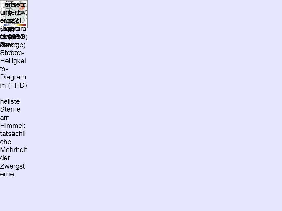 Riesen, Zwerge,... – sagenha fte Welt der Sterne Hertzspr ung- Russel- Diagram m (HRD) bzw. Farben- Helligkei ts- Diagram m (FHD) hellste Sterne am Hi