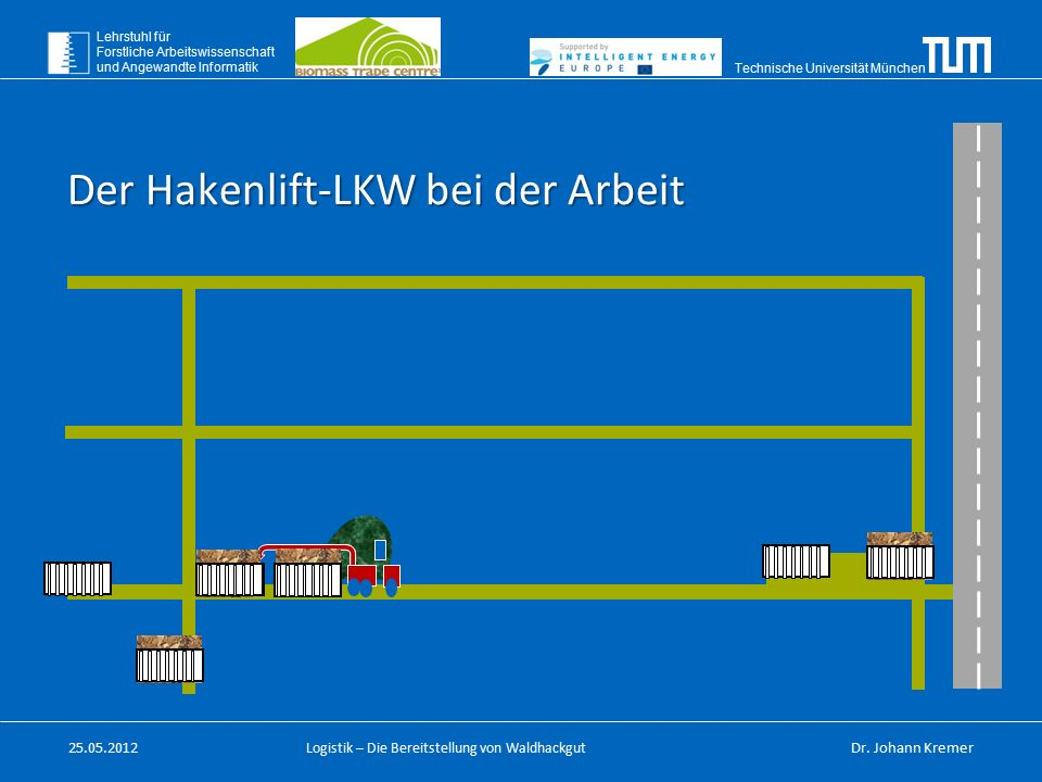 Technische Universität München Lehrstuhl für Forstliche Arbeitswissenschaft und Angewandte Informatik Logistik – Die Bereitstellung von Waldhackgut 25.05.2012Dr.