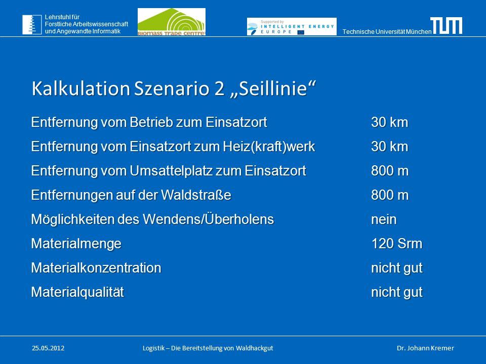Technische Universität München Lehrstuhl für Forstliche Arbeitswissenschaft und Angewandte Informatik Logistik – Die Bereitstellung von Waldhackgut 25