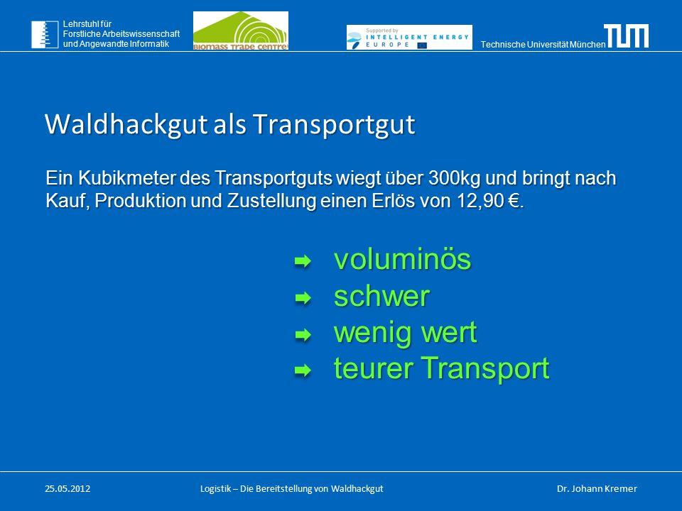 Technische Universität München Lehrstuhl für Forstliche Arbeitswissenschaft und Angewandte Informatik Logistik – Die Bereitstellung von Waldhackgut Ei