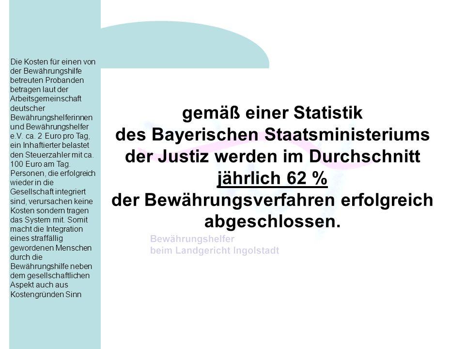 gemäß einer Statistik des Bayerischen Staatsministeriums der Justiz werden im Durchschnitt jährlich 62 % der Bewährungsverfahren erfolgreich abgeschlossen.