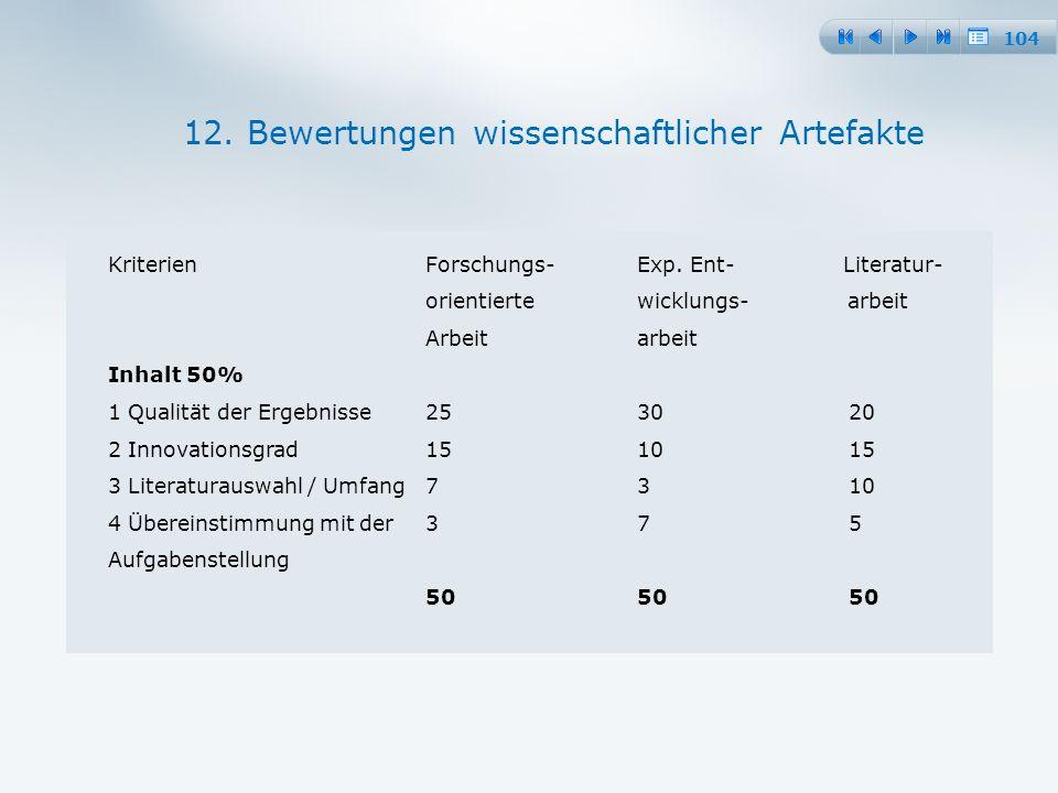 104 Kriterien Forschungs-Exp.