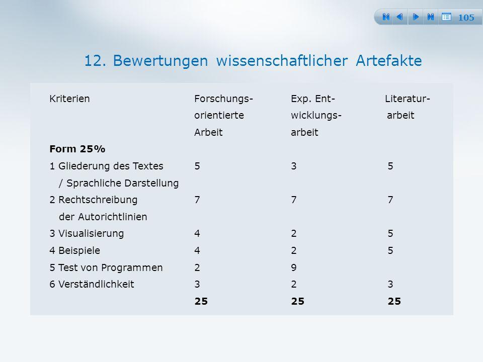105 Kriterien Forschungs-Exp.