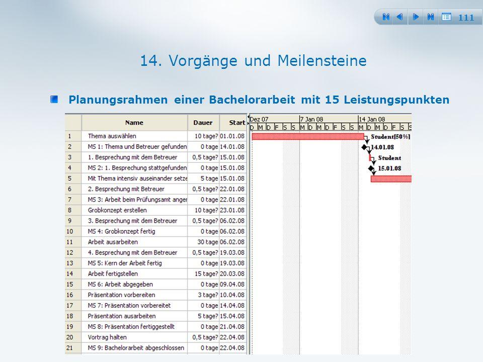 111 Planungsrahmen einer Bachelorarbeit mit 15 Leistungspunkten 14. Vorgänge und Meilensteine