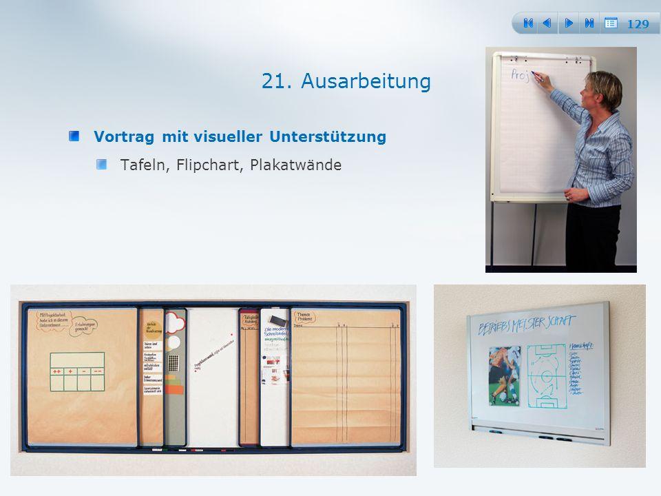 129 Vortrag mit visueller Unterstützung Tafeln, Flipchart, Plakatwände 21. Ausarbeitung