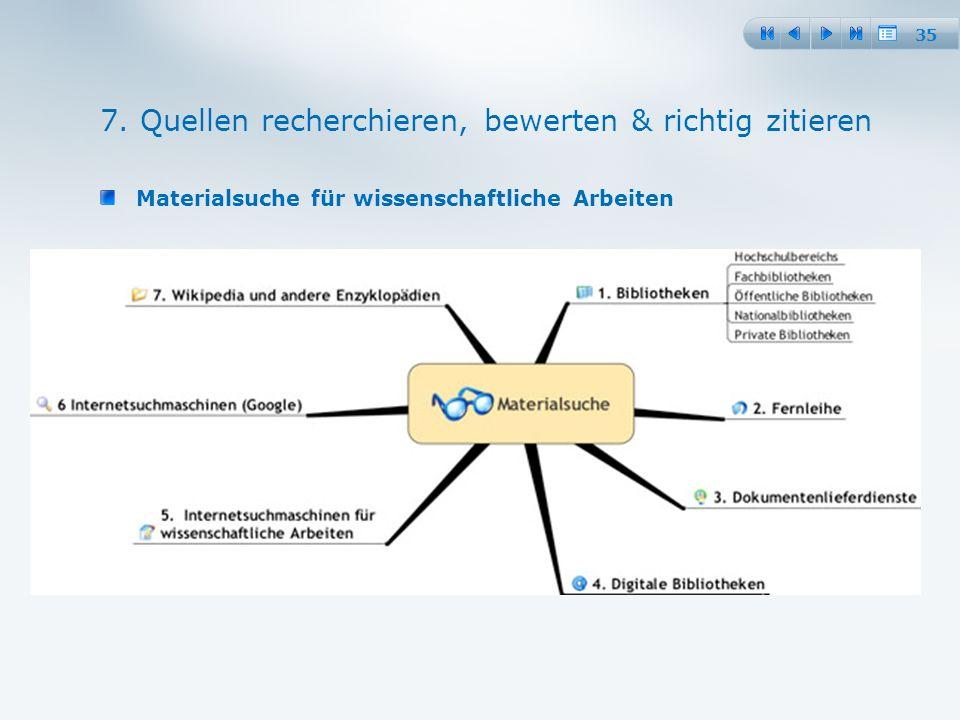 35 Materialsuche für wissenschaftliche Arbeiten 7.