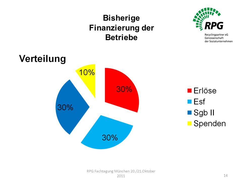 Bisherige Finanzierung der Betriebe RPG Fachtagung München 20./21.Oktober 2011 14
