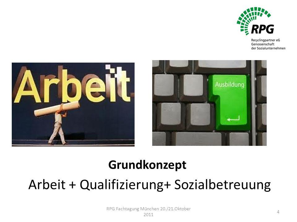 Grundkonzept Arbeit + Qualifizierung+ Sozialbetreuung RPG Fachtagung München 20./21.Oktober 2011 4