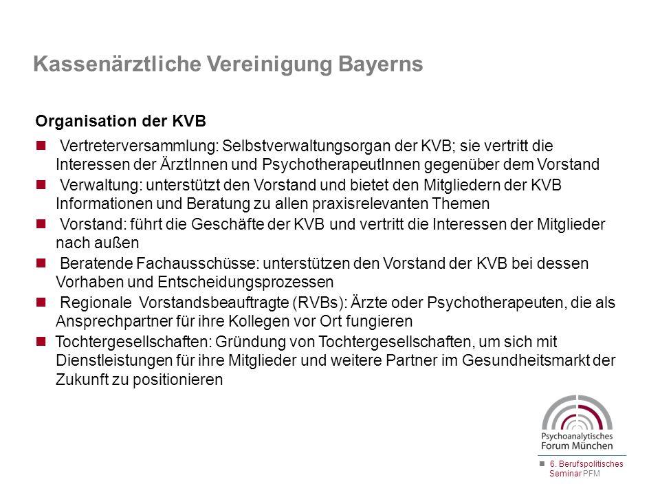 Kassenärztliche Vereinigung Bayerns Organisation der KVB Vertreterversammlung: Selbstverwaltungsorgan der KVB; sie vertritt die Interessen der ÄrztInn