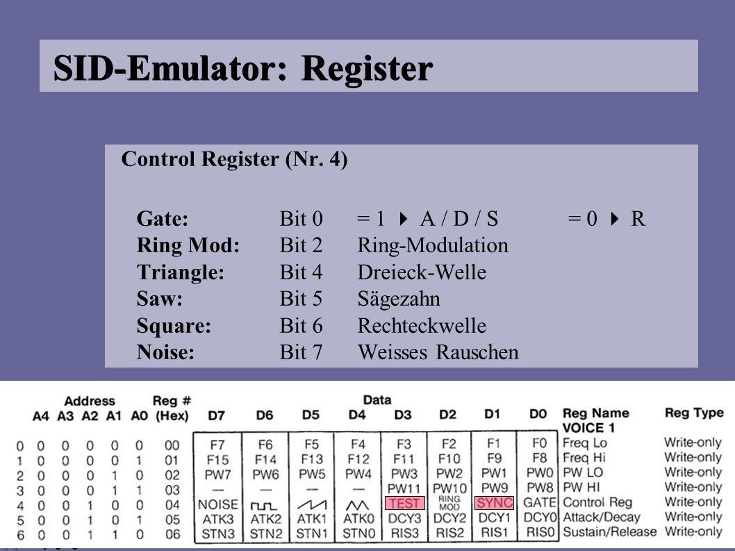 (c) dusjagr, gäss, stahl SID-Emulator: Register Control Register (Nr.
