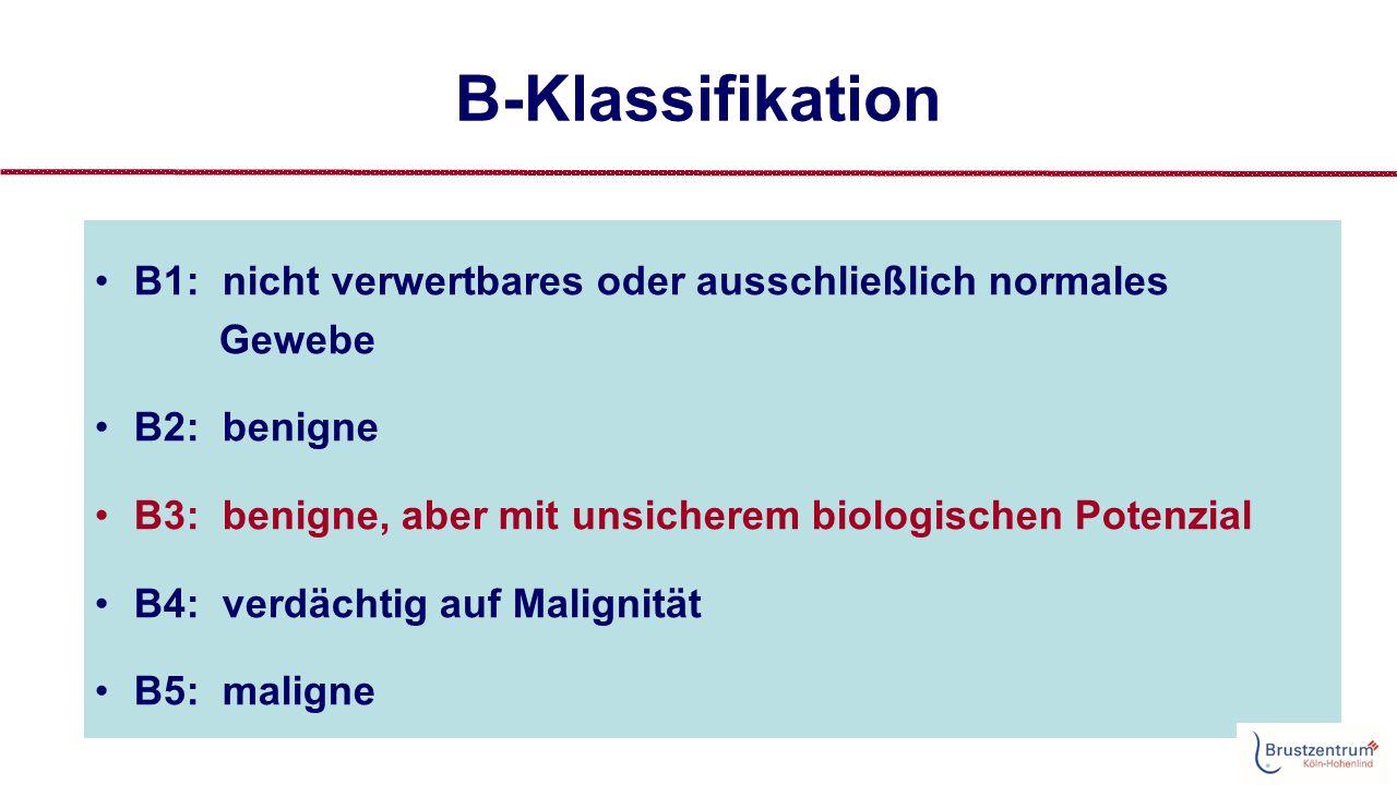 B3 - Läsionen Einflußfaktoren auf den PPW für Malignität Is mode of presentation of B3 breast core biopsies (screen-detected or symptomatic) a distinguishing factor in the final histopathologic result or risk of diagnosis of malignancy.