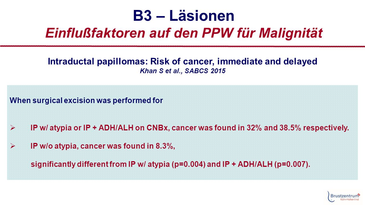 B3 – Läsionen Einflußfaktoren auf den PPW für Malignität Intraductal papillomas: Risk of cancer, immediate and delayed Khan S et al., SABCS 2015 When surgical excision was performed for  IP w/ atypia or IP + ADH/ALH on CNBx, cancer was found in 32% and 38.5% respectively.