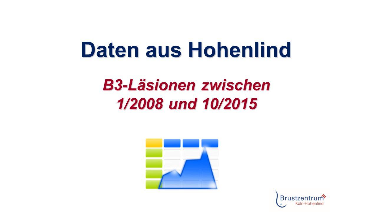 Daten aus Hohenlind B3-Läsionen zwischen 1/2008 und 10/2015