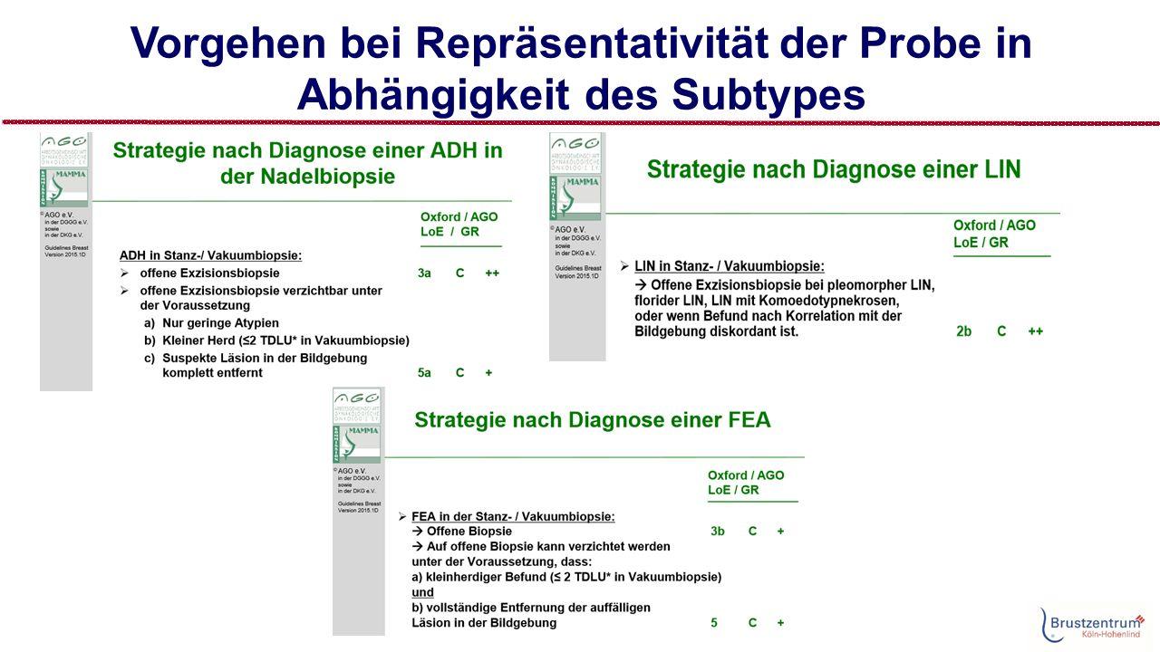 Vorgehen bei Repräsentativität der Probe in Abhängigkeit des Subtypes