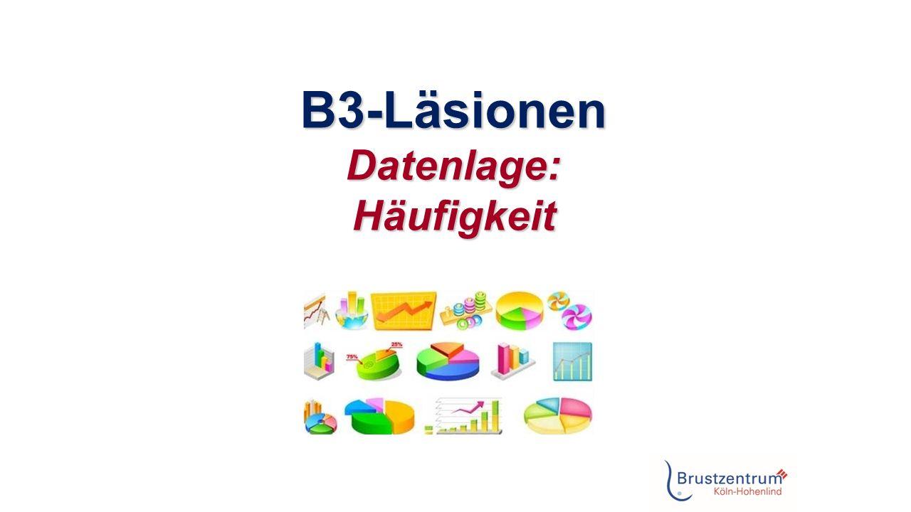 B3-Läsionen: Häufigkeit Mammographie (3-10% aller Biopsien) Ultraschall (ca.